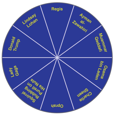 late show reference wheel